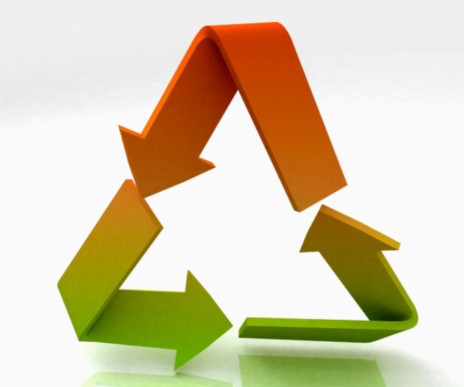 Recycle symbol: Richmond's Air Industry News Blog