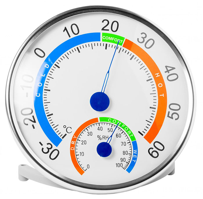 Measuring Home Humidity Levels